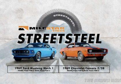 Milestar Streetsteel Promo Video