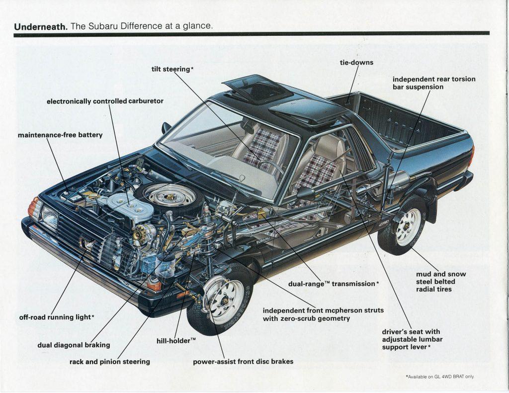 Brat cutaway