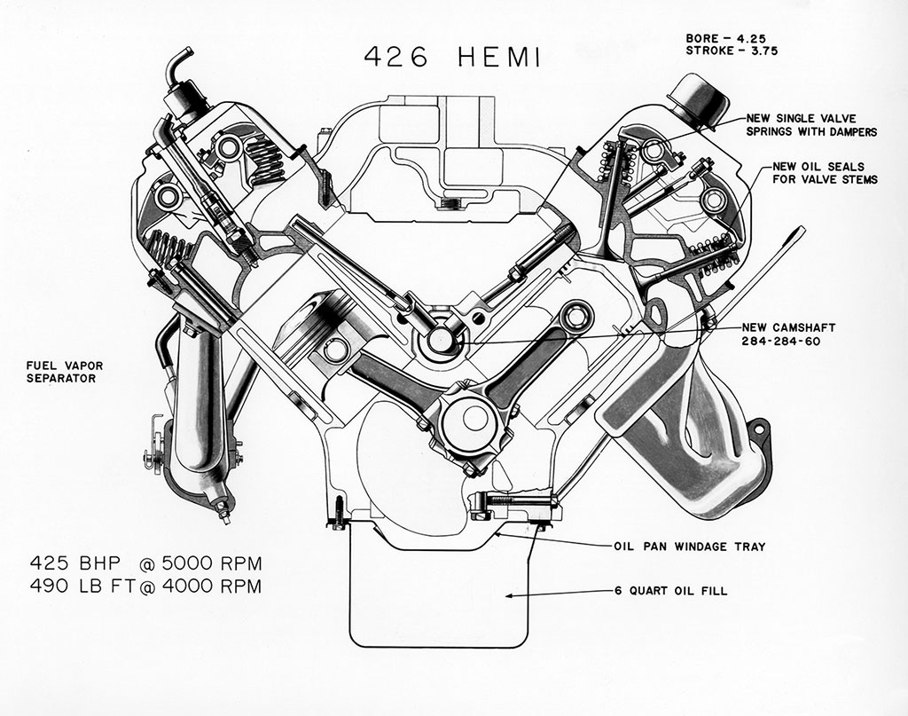 1968 426 hemi