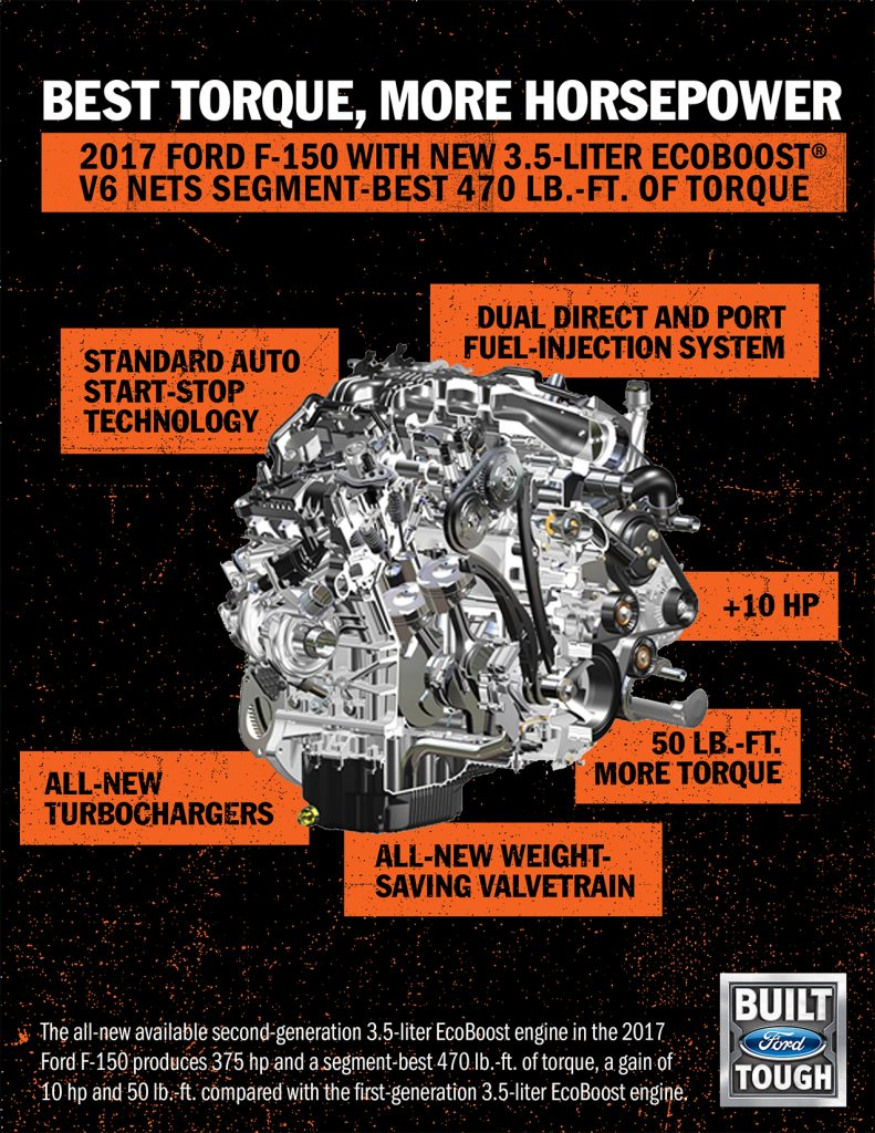 F150 ecoboost